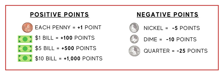 penny war rules chart using positive and negative points