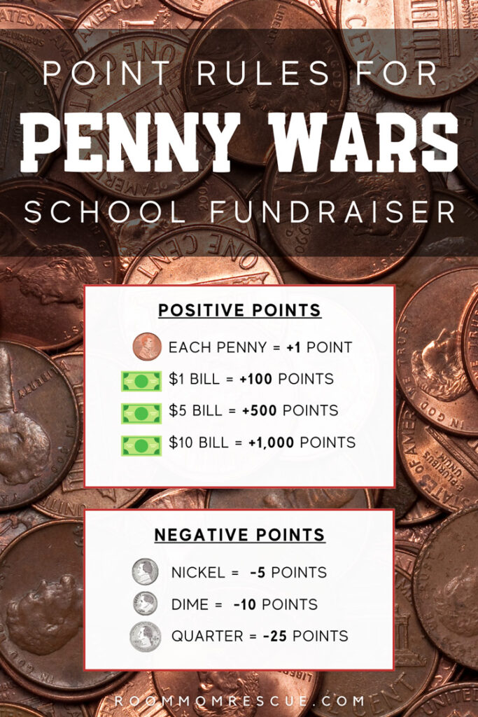penny wars fundraiser rules